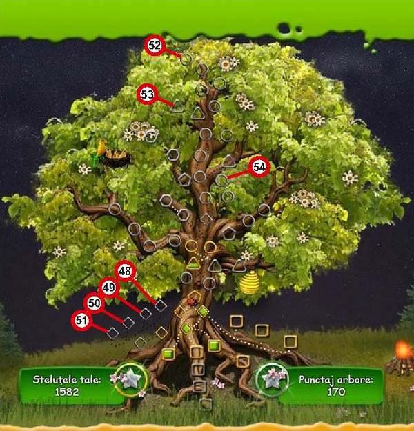 Arborele intelepciunii 2.png