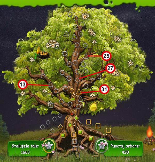 Arborele intelepciunii 4.png
